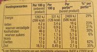 Conimex mix voor nasi special - Nährwertangaben - en