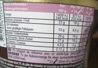 Magnum - Praliné - Voedingswaarden