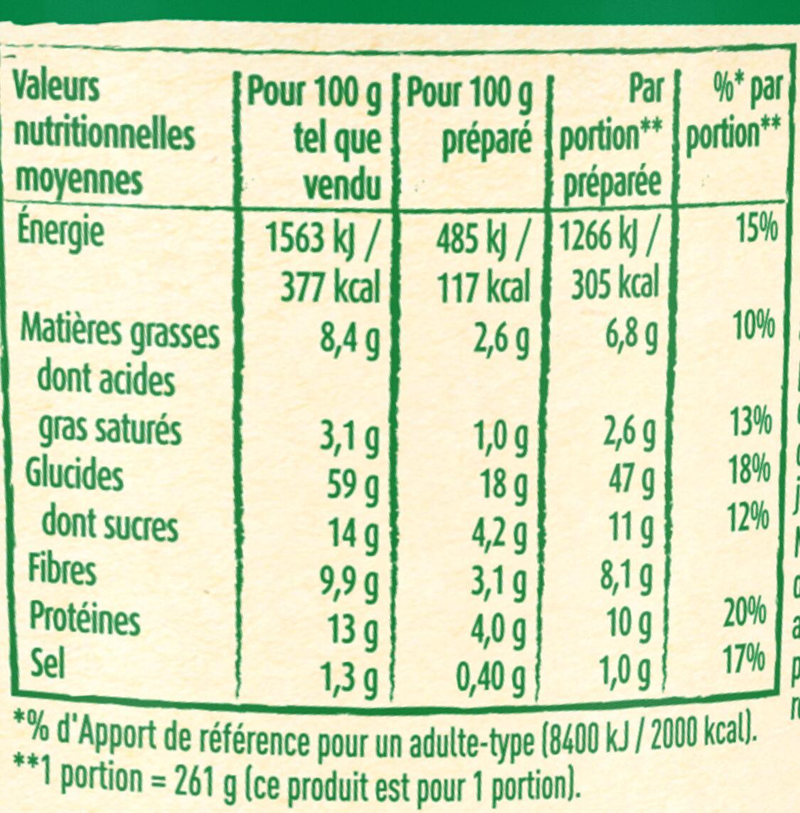 Knorr Plat Préparé Déshydraté Pâtes Penne à la Primavera Végétarien - Nutrition facts - fr