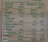 crema de calabacin - Informació nutricional
