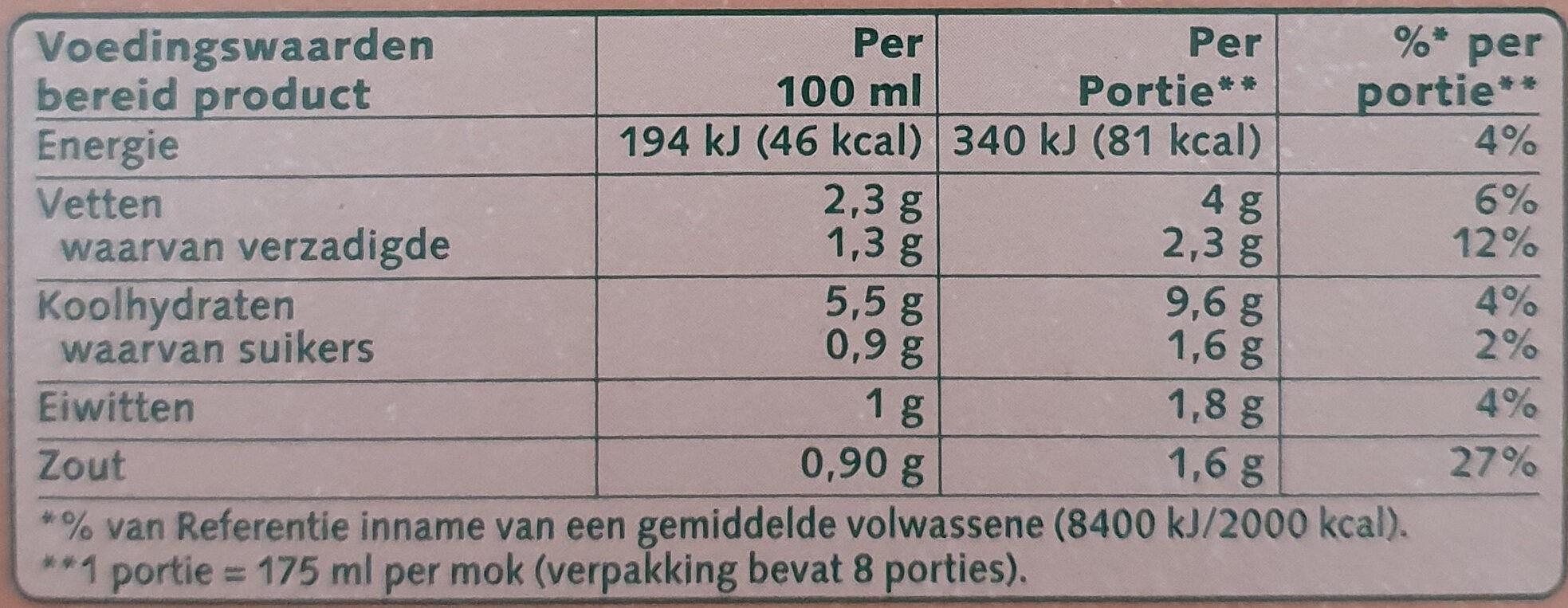 Cup a Soup Champignon crème - Informations nutritionnelles - nl