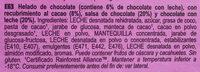 Mini double chocolat - Ingredientes