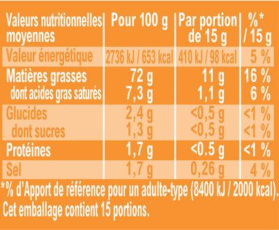 Amora Mayonnaise Dijon Nature Œufs Français Flacon Souple - Valori nutrizionali