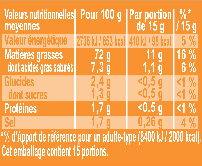 Amora Mayonnaise Dijon Nature Œufs Français Flacon Souple - Valori nutrizionali - fr