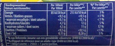 Lipton original Sparkling Ice Tea - Informations nutritionnelles - en