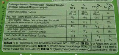 Cornetto au Soja sans gluten - Voedigswaarden