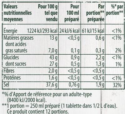 Knorr Bouillon Bio Saveur Légumes 6 Cubes - Nutrition facts - fr