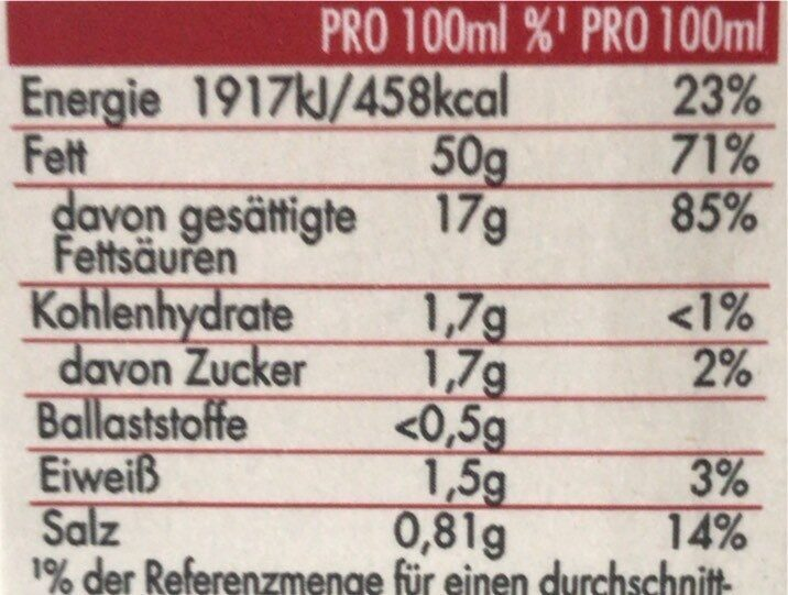Sauce Hollandaise - Nährwertangaben - de