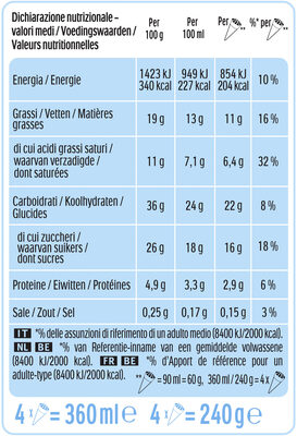 KINDER Bueno Glace Cornet aux Noisettes et Chocolat 360ml x4 - Informations nutritionnelles - fr