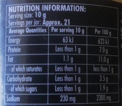 Traditional Dijon mustard - Nutrition facts