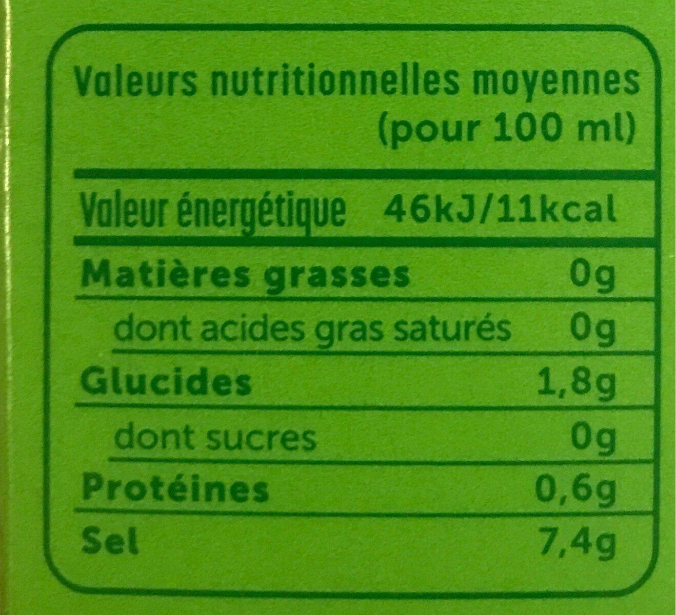 Tabasco Sauce Pimentée Jalapeno Vert 60ml - Valori nutrizionali - fr