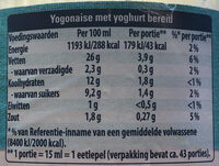 Yofresh - Nutrition facts - nl