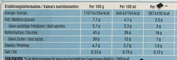 Ice Cream Sandwich - Informations nutritionnelles