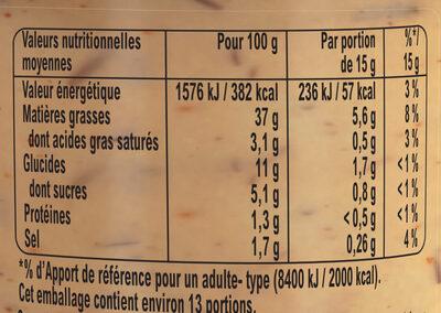 Amora Sauce Gourmet Burger aux Oignons Caramélisés - Nutrition facts - fr