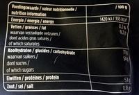Jubes - Voedingswaarden - nl