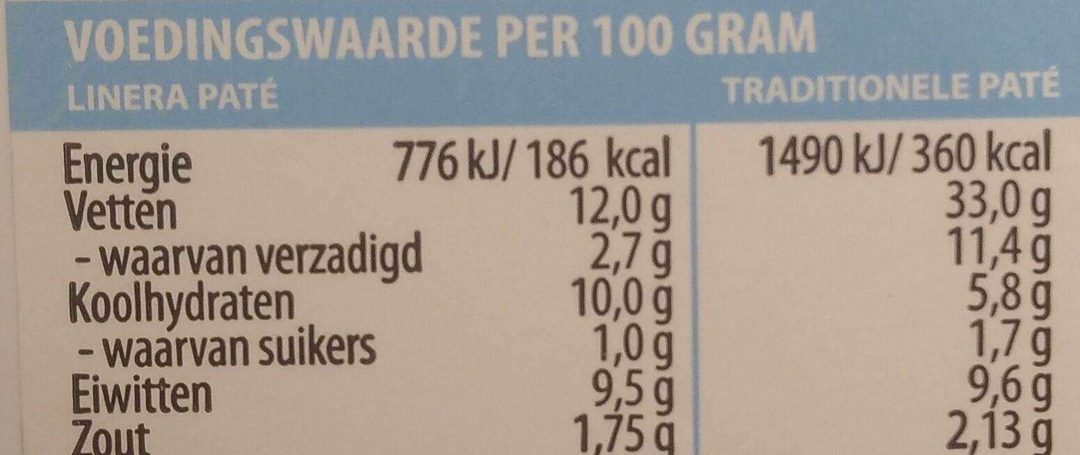 Smeerpaté Crème - Voedingswaarden - nl