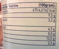 SAUCISSES HOT DOG — LIGHT - Nutrition facts