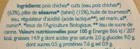Houmous - Nutrition facts - fr