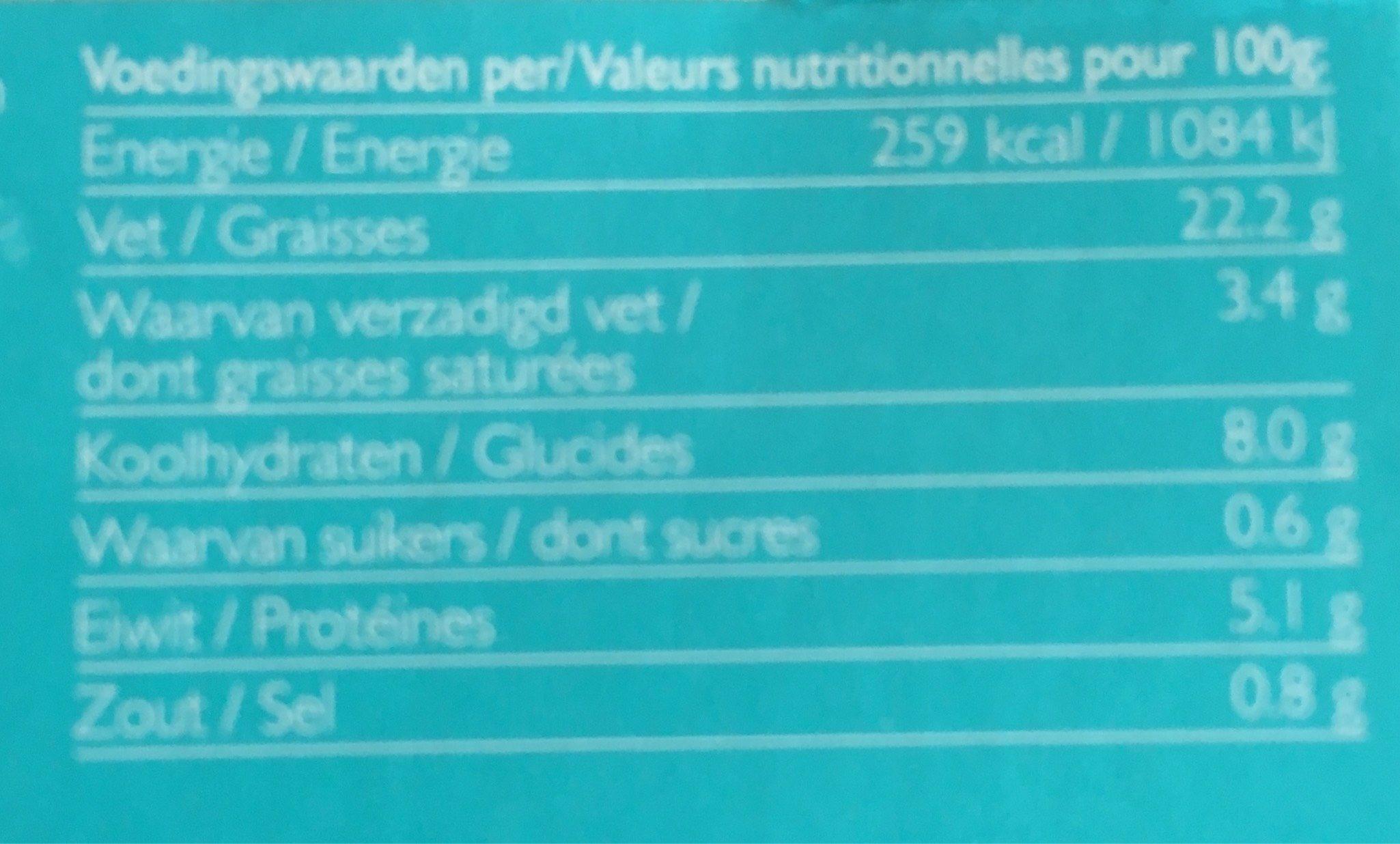 Hummus Coriandre - Nutrition facts - fr