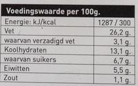 Hoemoes zondegroogde tomaat - Voedingswaarden - nl