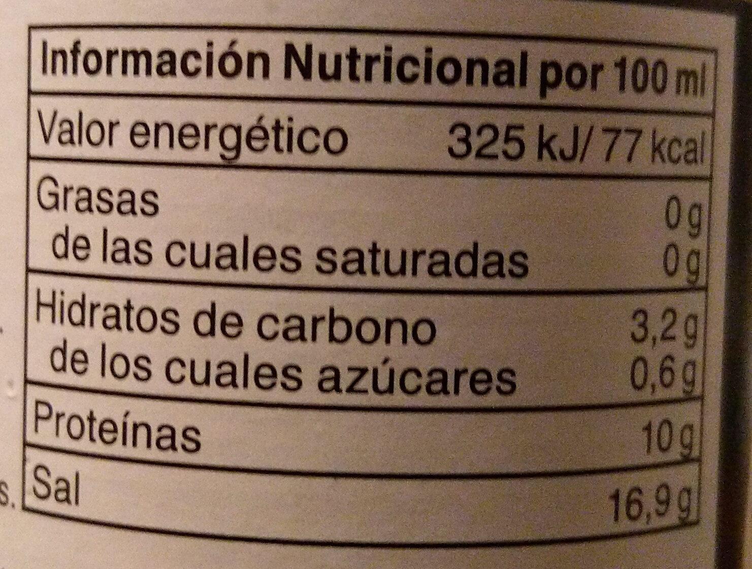 Salsa de Soja - Información nutricional - es