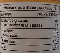 Sauce wok 250 ml - Ernæringsfakta