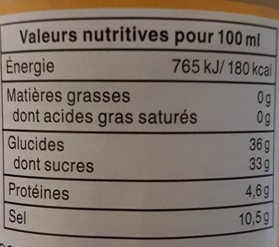 Sauce wok 250 ml - Voedingswaarden