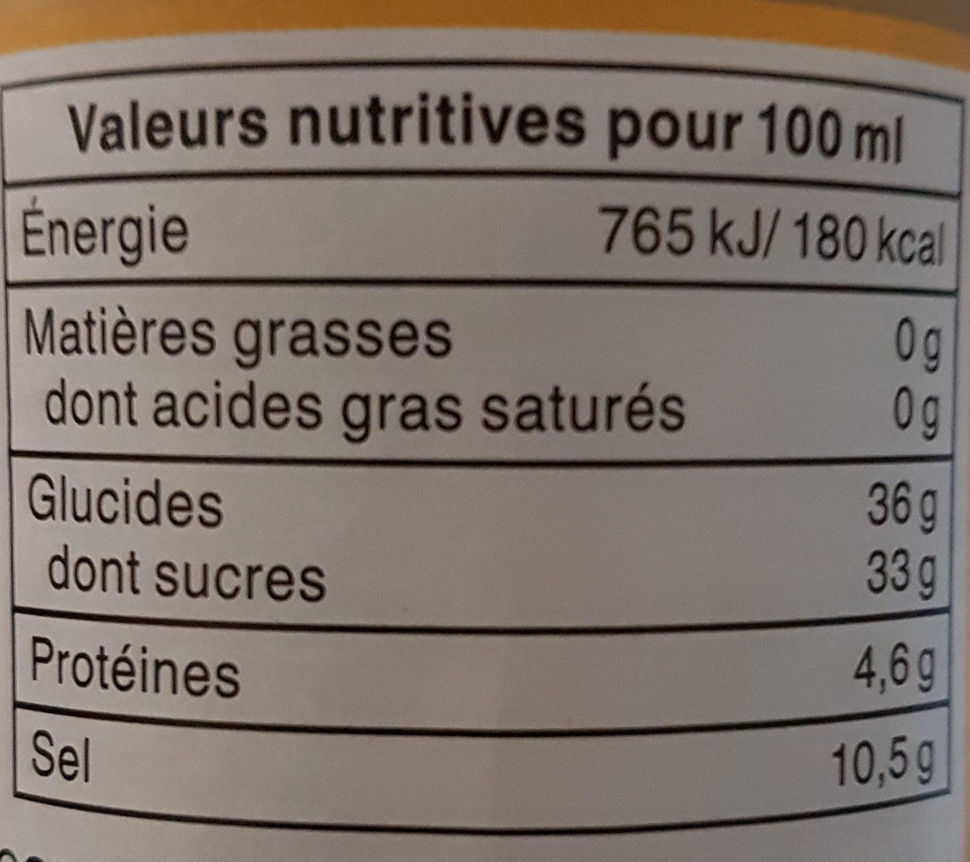 Sauce wok rapide et savoureux - Ernæringsfakta - fr