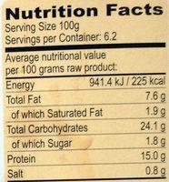 Pork Wan Tan - Nutrition facts - en