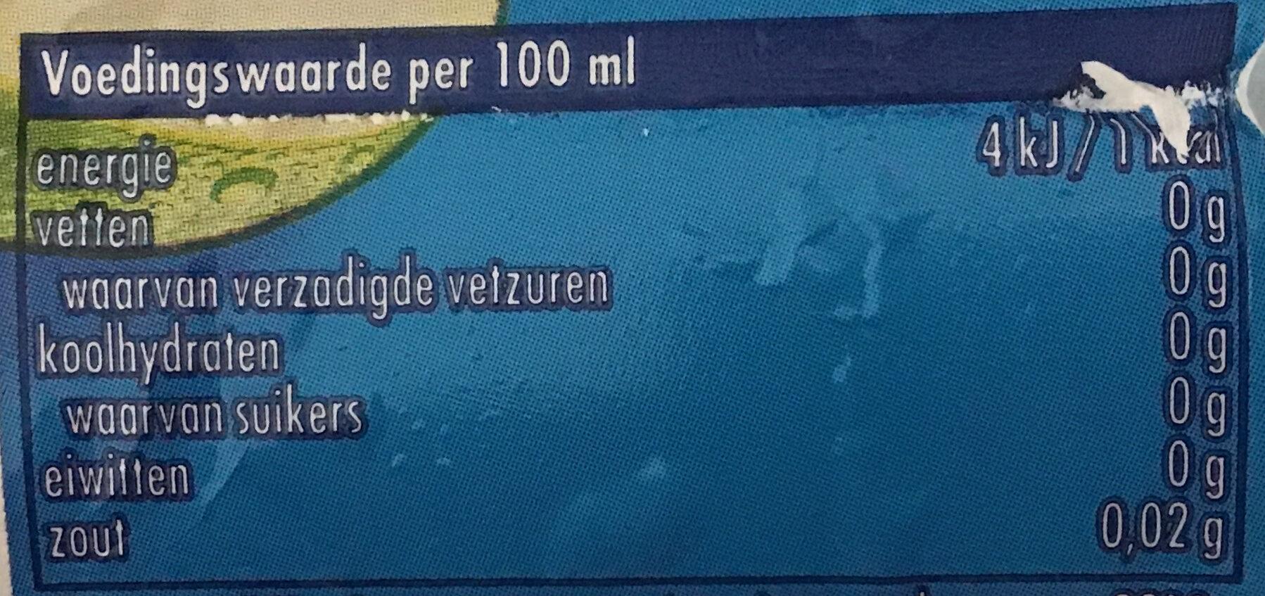 Apple - Voedingswaarden - nl