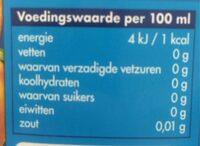 Crystal Clear - Voedingswaarden - nl