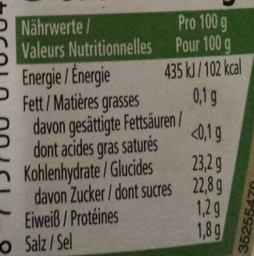 Ibuprofen - Nutrition facts - fr