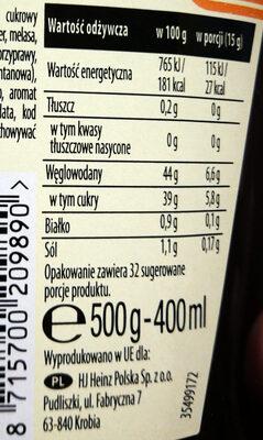 słodki sos barbecue - Wartości odżywcze - pl