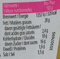 Sauce onctueuse à base de curry et mangues - Voedingswaarden - fr
