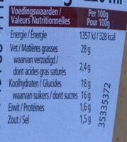 Curry Mango sauce flacon 225 g - Informations nutritionnelles - fr