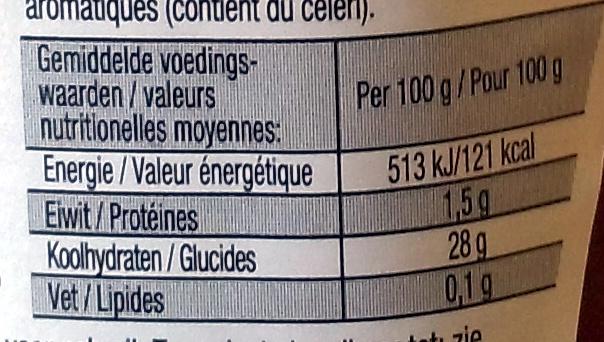 Tomato Ketchup au vinaigre balsamique - Informations nutritionnelles - fr