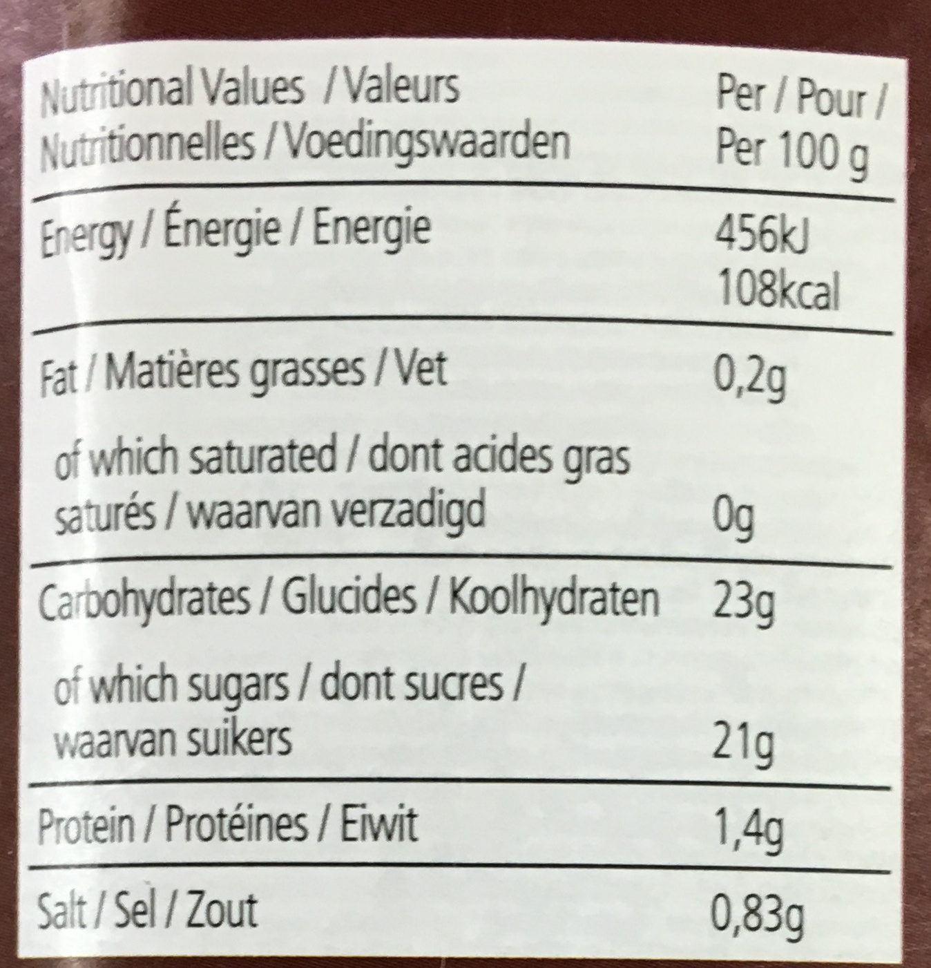 Burger Relish - Nutrition facts