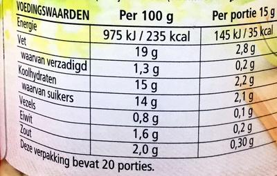 Sandwich Spread naturel - Voedigswaarden