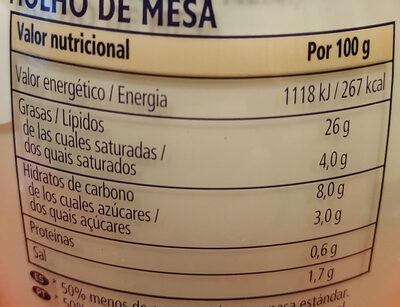 Mayonesa ligera - Información nutricional