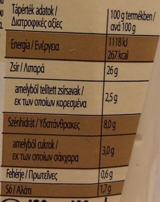 Light mayonnaise - Nutrition facts - hu