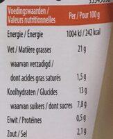Frites sauce - Voedingswaarden