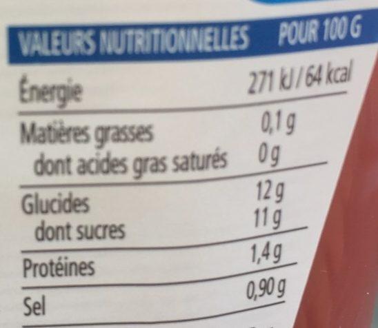 Ketchup allegé - Informations nutritionnelles