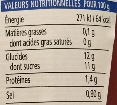 Tomato Ketchup Allégé en Sucres et en Sel - Informations nutritionnelles