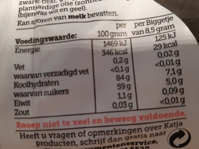 Biggetjes - Nutrition facts