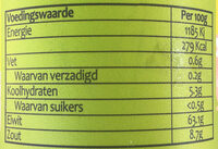 Strooikaas - Nutrition facts - nl