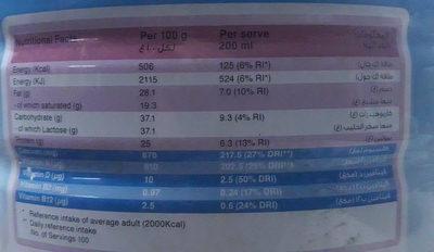Rainbow Full Cream Milk Powder - Voedingswaarden - en