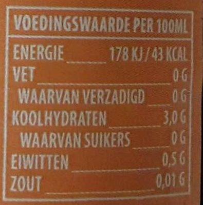 Weizen - Voedingswaarden - nl