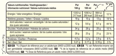 Bâtonnet Glace Chocolat Blanc & Cookies 90ml - Informations nutritionnelles