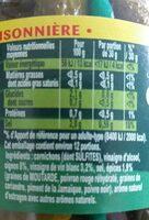 Amora Croq'Vert Cornichons Extra Fin 350g - Informations nutritionnelles - fr