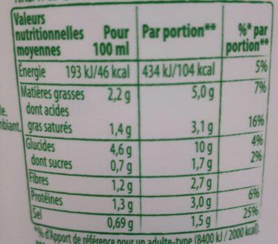 Knorr Soupe Bouteille Champignons & Pointe de Persillade - Información nutricional - fr